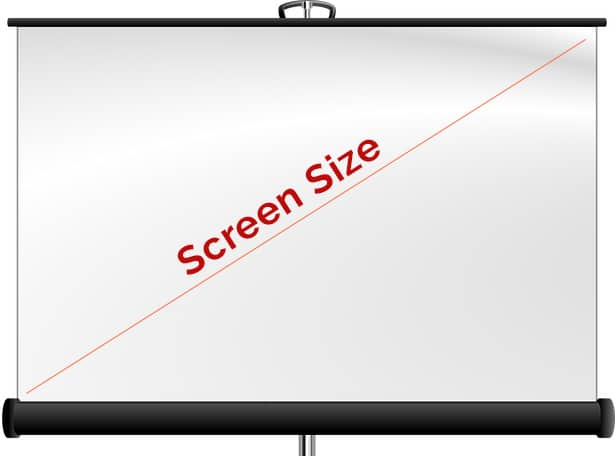 screen size
