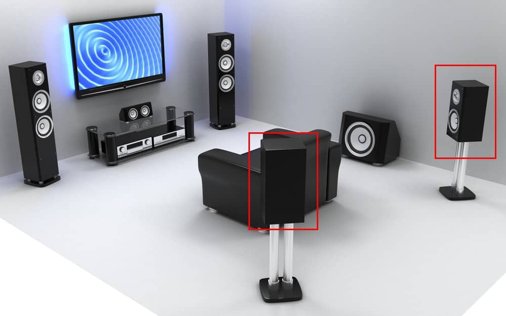 Rear Speakers in Home Theater