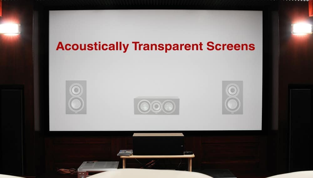 Acoustically Transparent Screens