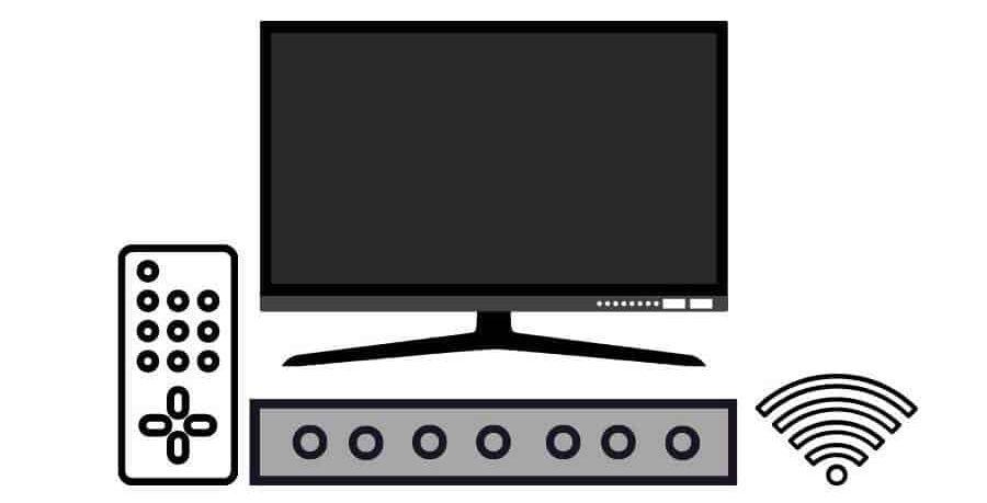 How to Make a Soundbar Turn on with the TV