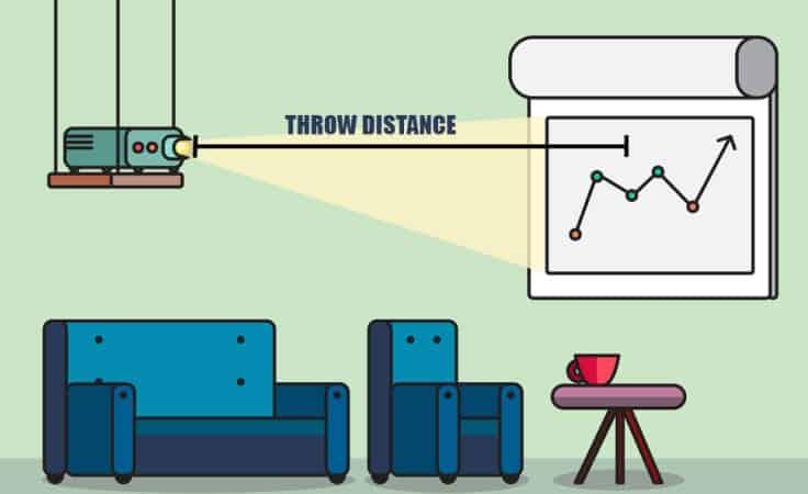 throw distance