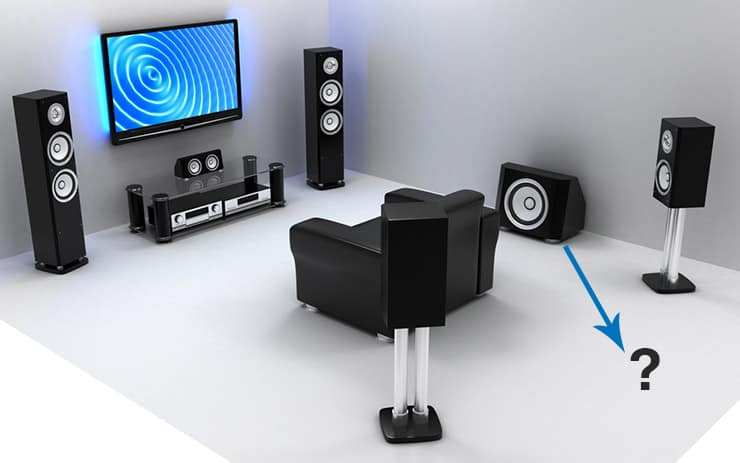 Place a Subwoofer Behind You or in the Back of the Room
