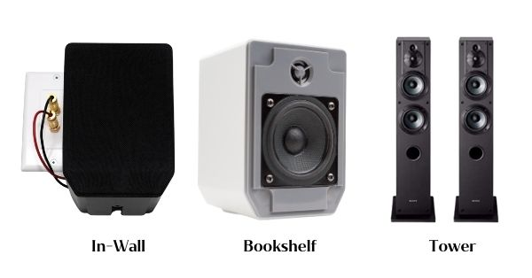 In-Wall Speakers vs. Bookshelf Speakers vs. Tower Speakers