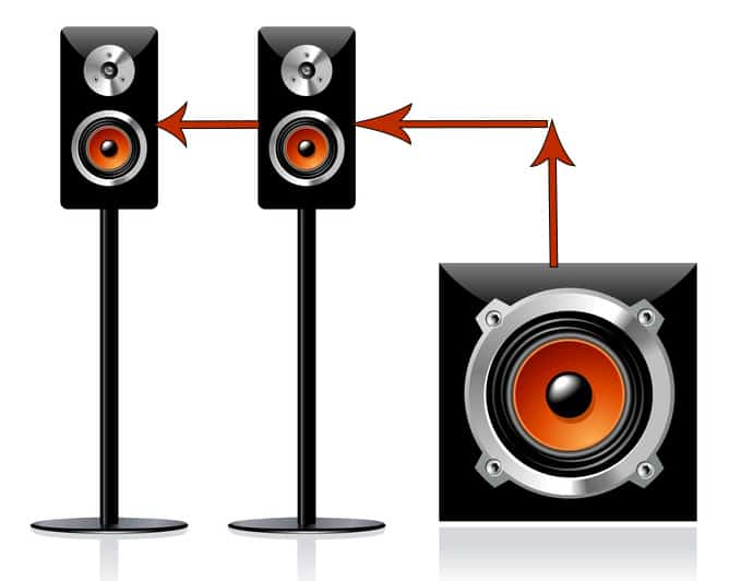 Powered Subwoofer Power Speakers