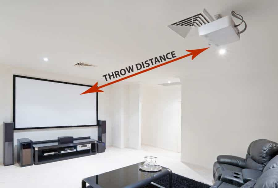 throw distance projector