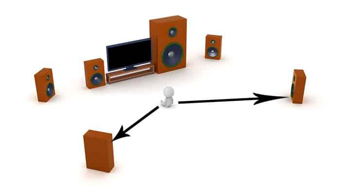 How Far Back Should Rear Speakers Be